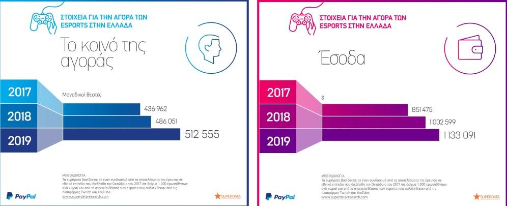 2018_Odbiorcy-rynku-e-sportu-w-Grecji